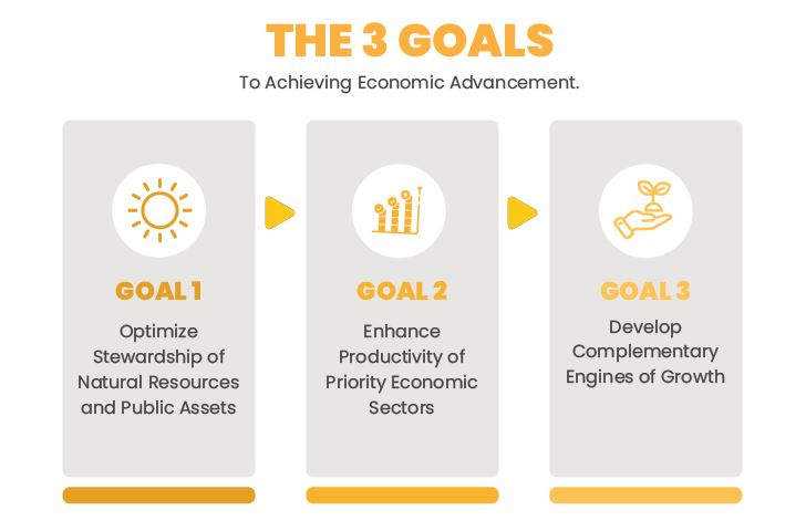 Inside Harambee Prosperity Plan II - Pillar Two: Economic Advancement